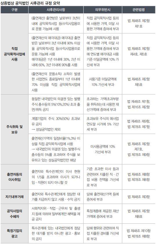 율촌_2018.04.25_(2)_2.JPG