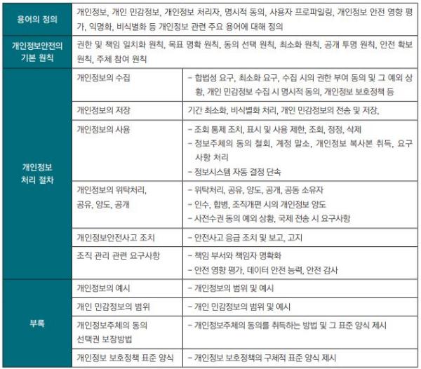 태평양_2018.05.04_1.JPG