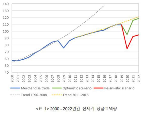 GNJ_2020.07.07_WTO_1.JPG