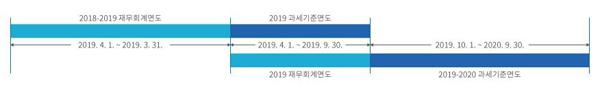 YC_2019.07.02_(10)_1.JPG
