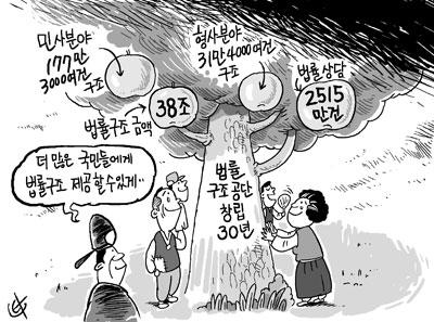 법률구조공단 창립 30주년… '법률복지' 기반 확고히