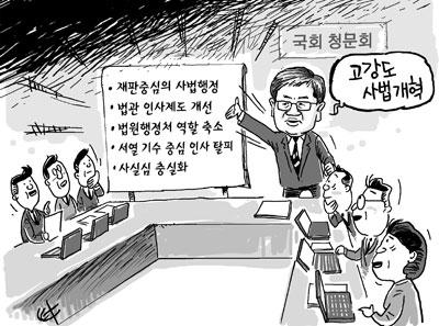"""김명수 후보자 """""""