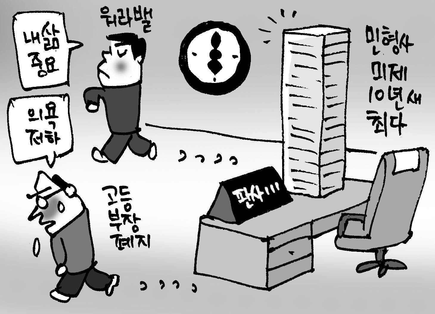 상반기 1심 민사합의 사건 미제 '5만건' 넘었다