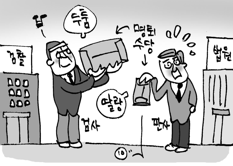 법관 명퇴수당 '재임용 임기만료일 기준' 산정은 합헌